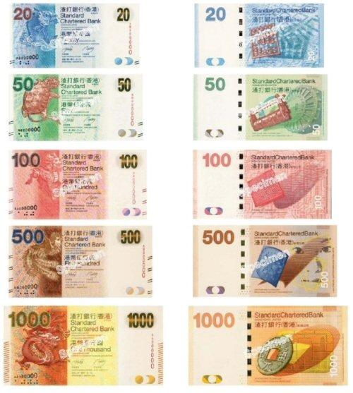 mijenjanje zamjena hongkongških dolara