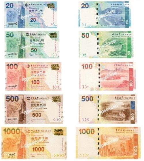 konverzija zamjena hongkongških dolara