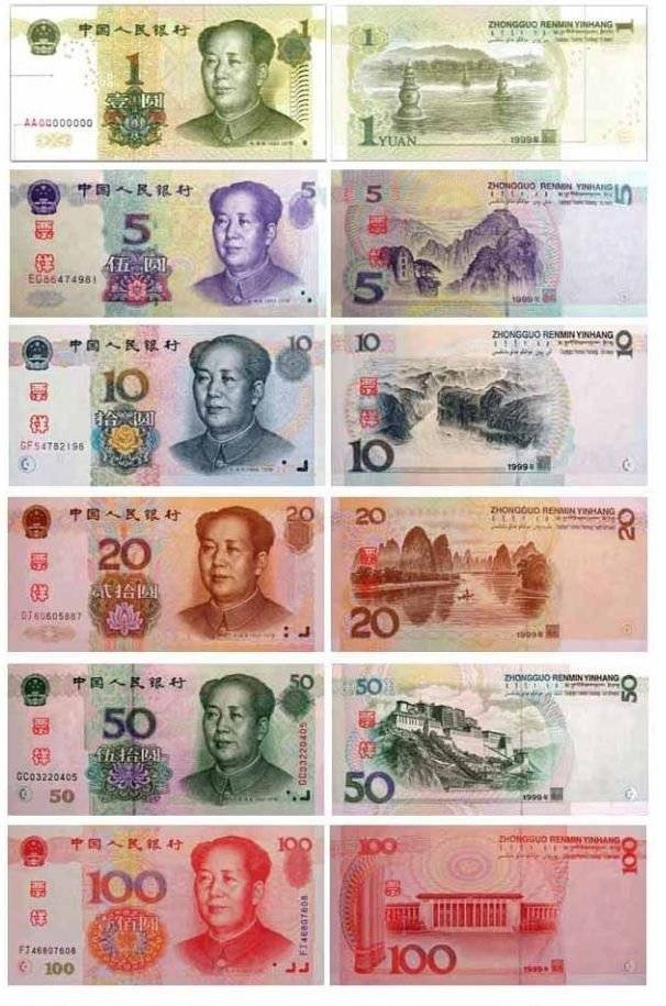 zamjena kineskih yuana
